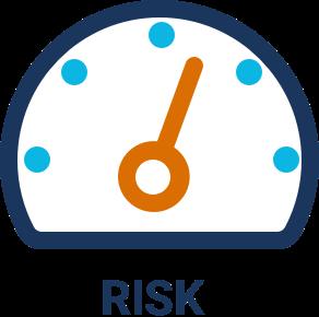 Choose your risk level